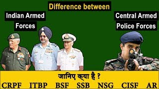 What is UPSC and Civil Services
