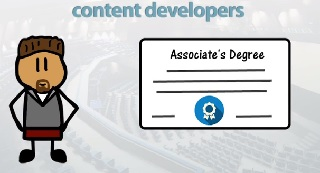 Become a content developer