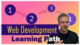 Complete Web Development Learning Path